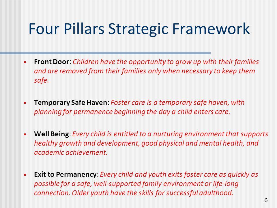 Four Pillars Scorecard 7
