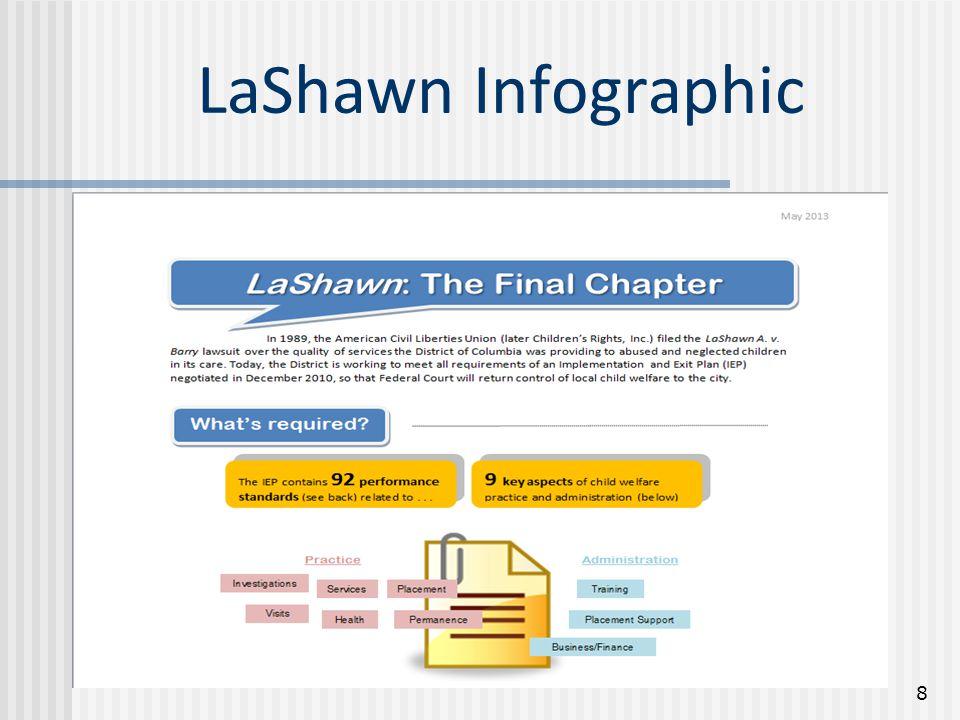 LaShawn Infographic 8