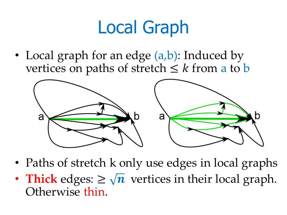 Local Graph