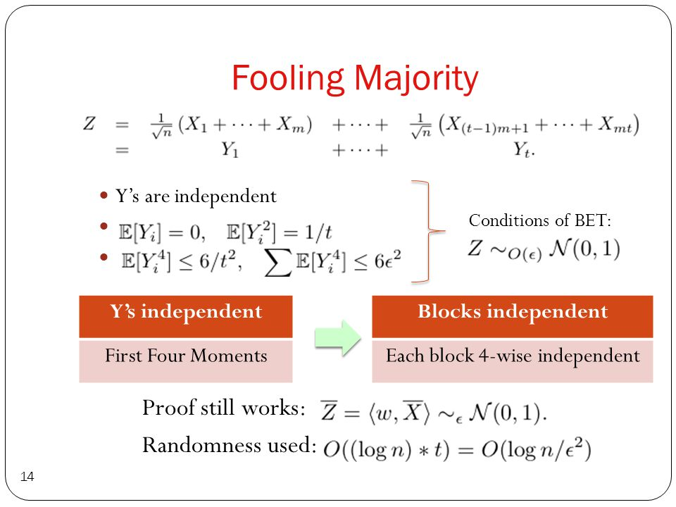 Fooling Majority 14 Y's are independent Conditions of BET: Y's independent First Four Moments Blocks independent Each block 4-wise independent Proof s