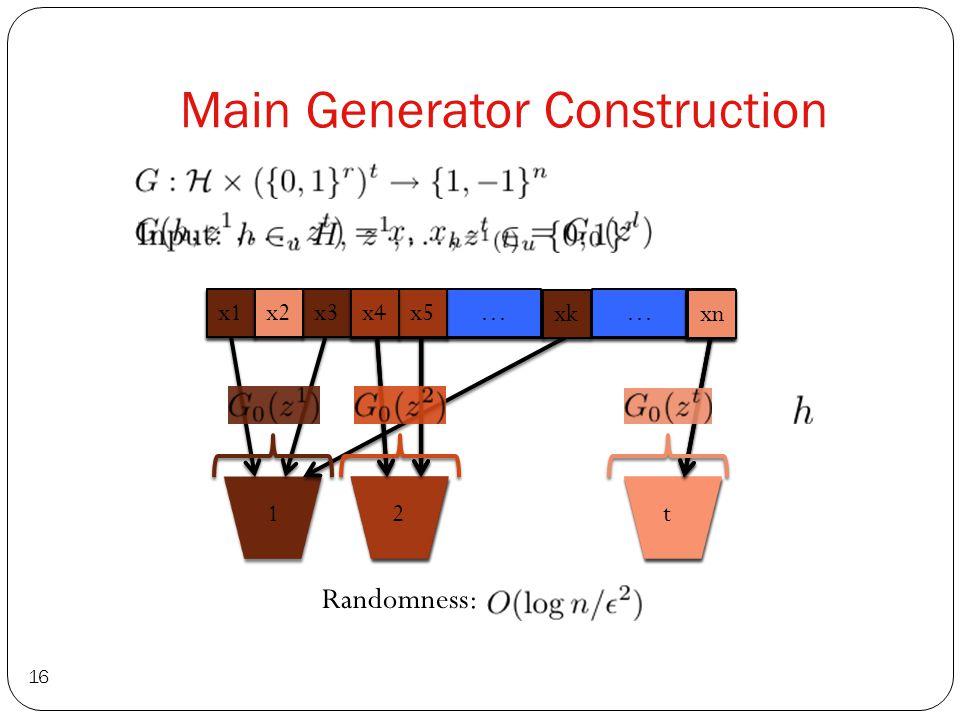 Main Generator Construction x1 x2 x3 … … xn x5 x4 xk … … x1 x3 xk x5 x4 x2 12t … … xn … … x5 x4 x2 2t xn 16 Randomness: