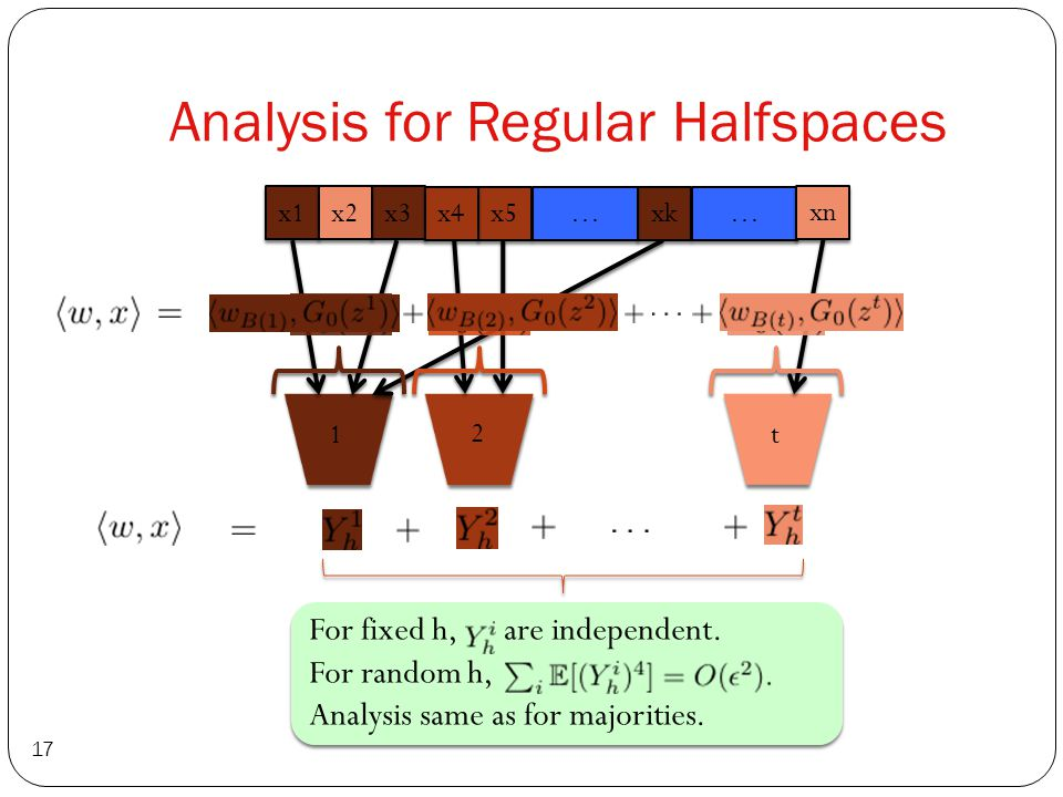Analysis for Regular Halfspaces x1 x3 xk 1 … … … … x5 x4 x2 2 t xn For fixed h, are independent. For random h, Analysis same as for majorities. For fi