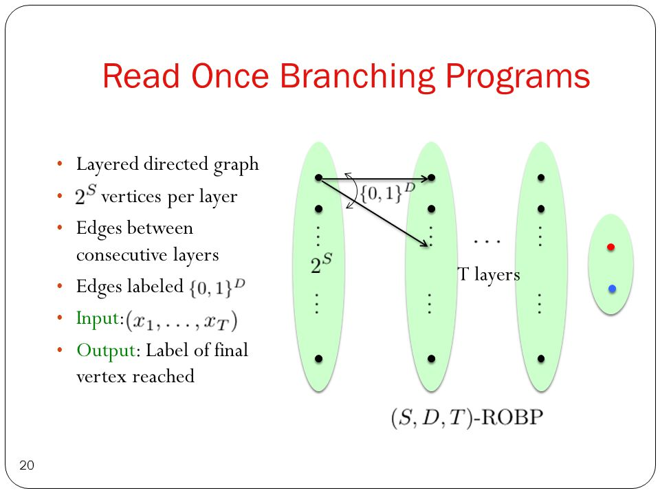 Read Once Branching Programs 20 Layered directed graph vertices per layer Edges between consecutive layers Edges labeled Input: Output: Label of final vertex reached T layers