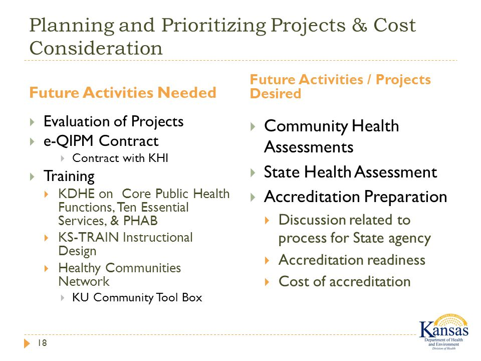 Planning and Prioritizing Projects & Cost Consideration Future Activities Needed Future Activities / Projects Desired 18  Evaluation of Projects  e-QIPM Contract  Contract with KHI  Training  KDHE on Core Public Health Functions, Ten Essential Services, & PHAB  KS-TRAIN Instructional Design  Healthy Communities Network  KU Community Tool Box  Community Health Assessments  State Health Assessment  Accreditation Preparation  Discussion related to process for State agency  Accreditation readiness  Cost of accreditation