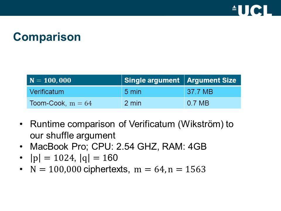 Comparison Single argumentArgument Size Verificatum5 min37.7 MB 2 min0.7 MB