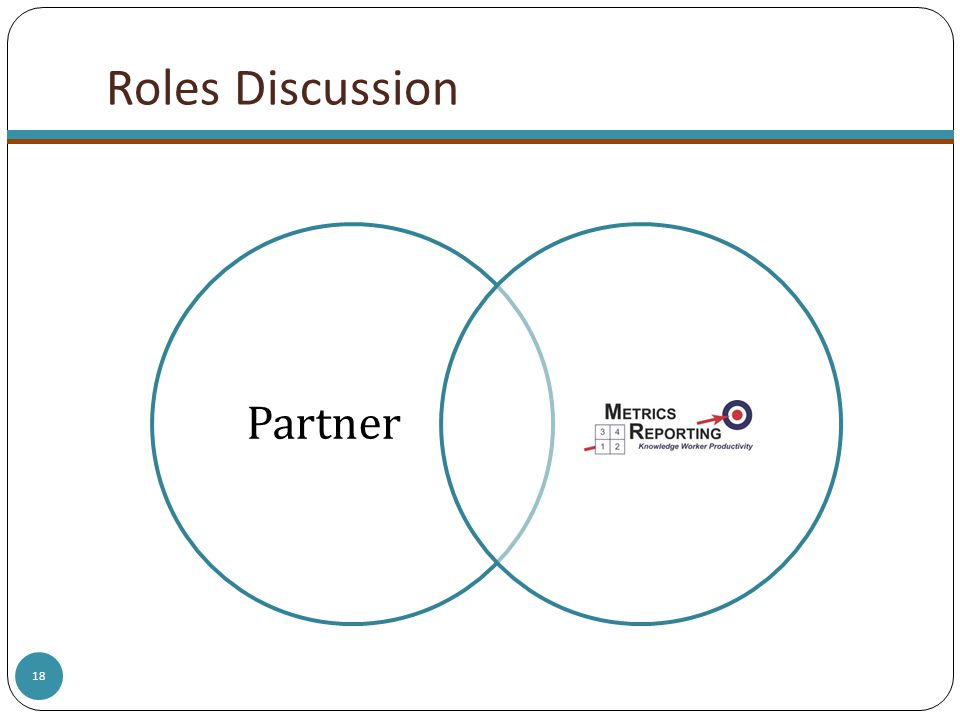 Roles Discussion Partner 18
