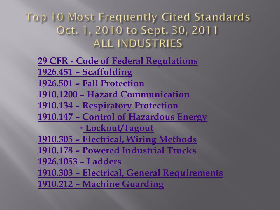 29 CFR - Code of Federal Regulations 1926.451 – Scaffolding 1926.501 – Fall Protection 1910.1200 – Hazard Communication 1910.134 – Respiratory Protection 1910.147 – Control of Hazardous Energy Lockout/Tagout 1910.305 – Electrical, Wiring Methods 1910.178 – Powered Industrial Trucks 1926.1053 – Ladders 1910.303 – Electrical, General Requirements 1910.212 – Machine Guarding