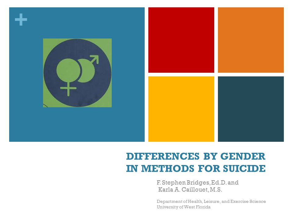 + Conclusions Rates of suicide were higher for men than for women, regardless of whether methods used were dependent upon modern technology or less technological methods, both in a study of the US from 1999-2009 and across 50 US states in 2000.