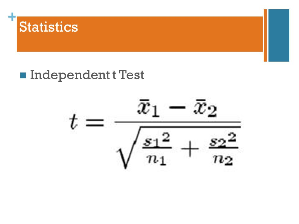 + Statistics Independent t Test