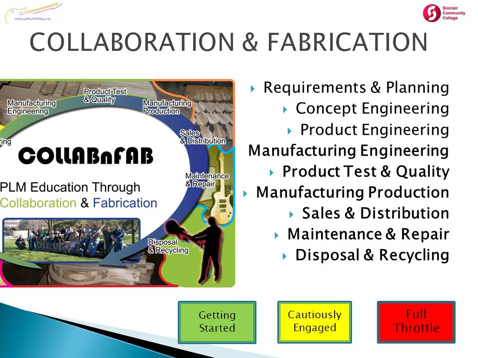 COLLABORATION & FABRICATION  Requirements & Planning  Concept Engineering  Product Engineering  Manufacturing Engineering  Product Test & Quality  Manufacturing Production  Sales & Distribution  Maintenance & Repair  Disposal & Recycling Cautiously Engaged Full Throttle Getting Started