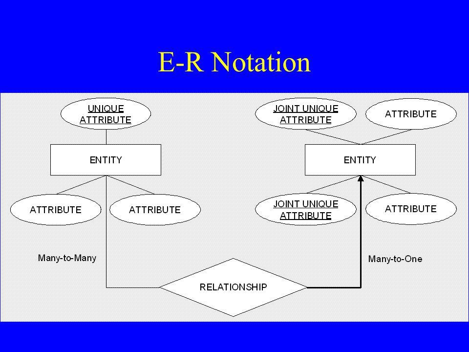 E-R Notation