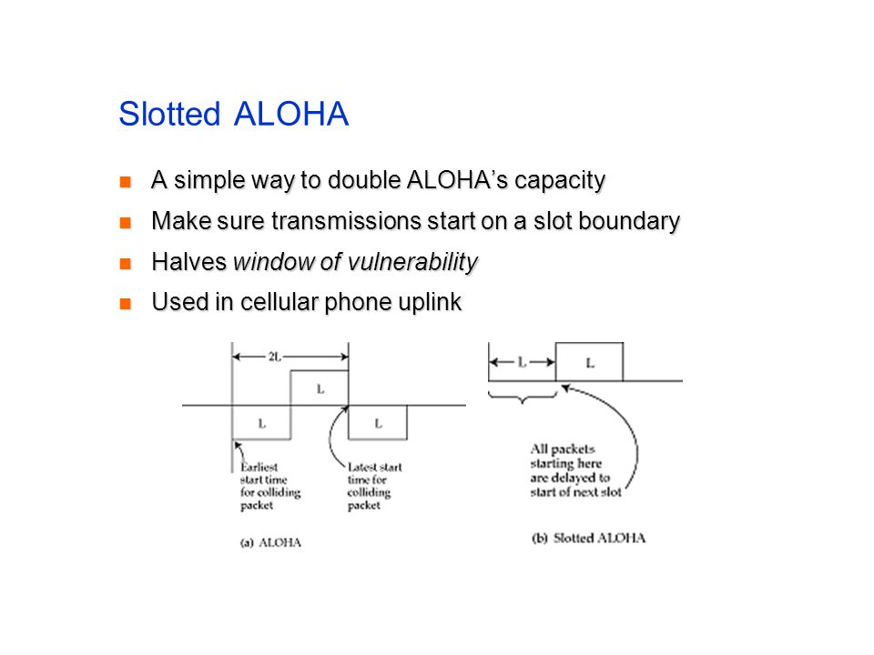 Slotted ALOHA A simple way to double ALOHA's capacity A simple way to double ALOHA's capacity Make sure transmissions start on a slot boundary Make sure transmissions start on a slot boundary Halves window of vulnerability Halves window of vulnerability Used in cellular phone uplink Used in cellular phone uplink
