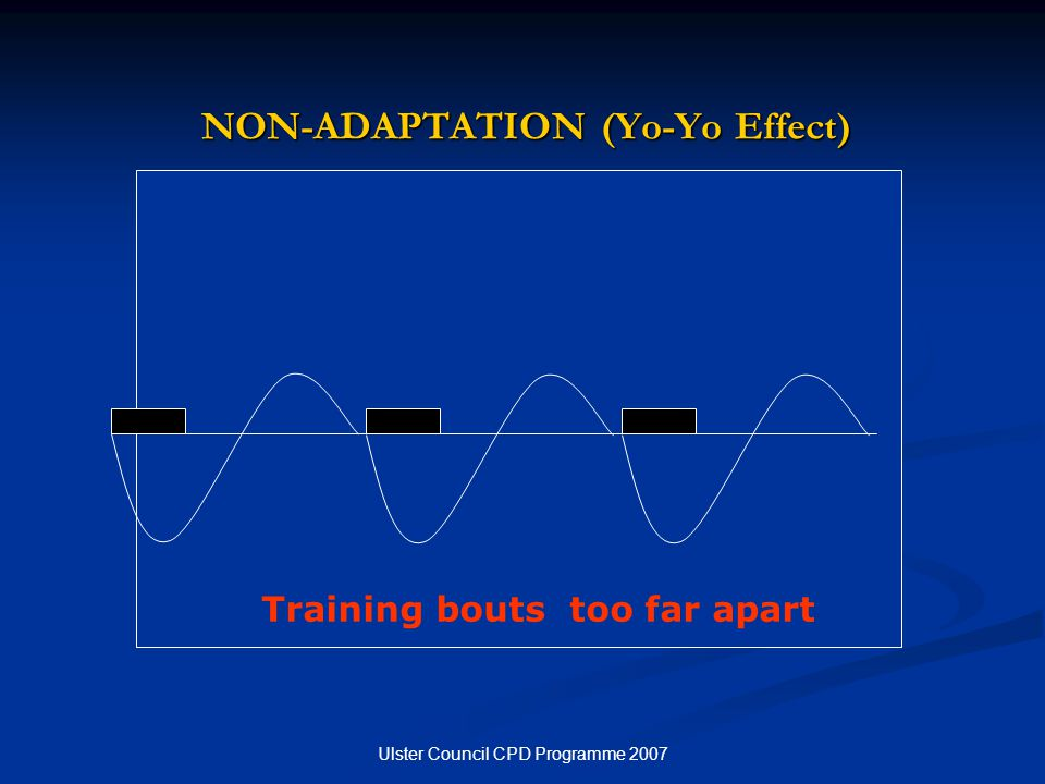 Ulster Council CPD Programme 2007 NON-ADAPTATION (Yo-Yo Effect) Training bouts too far apart
