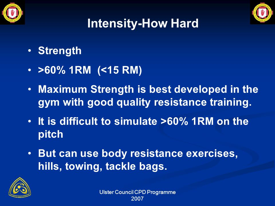Ulster Council CPD Programme 2007 Intensity-How Hard Strength >60% 1RM (<15 RM) Maximum Strength is best developed in the gym with good quality resistance training.