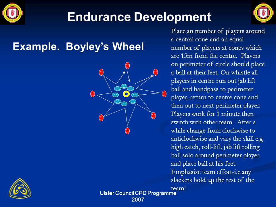 Ulster Council CPD Programme 2007 Endurance Development Example.
