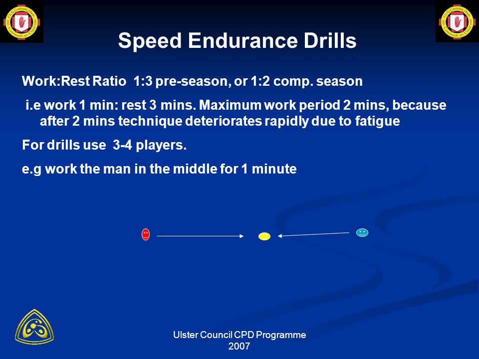 Ulster Council CPD Programme 2007 Speed Endurance Drills Work:Rest Ratio 1:3 pre-season, or 1:2 comp.