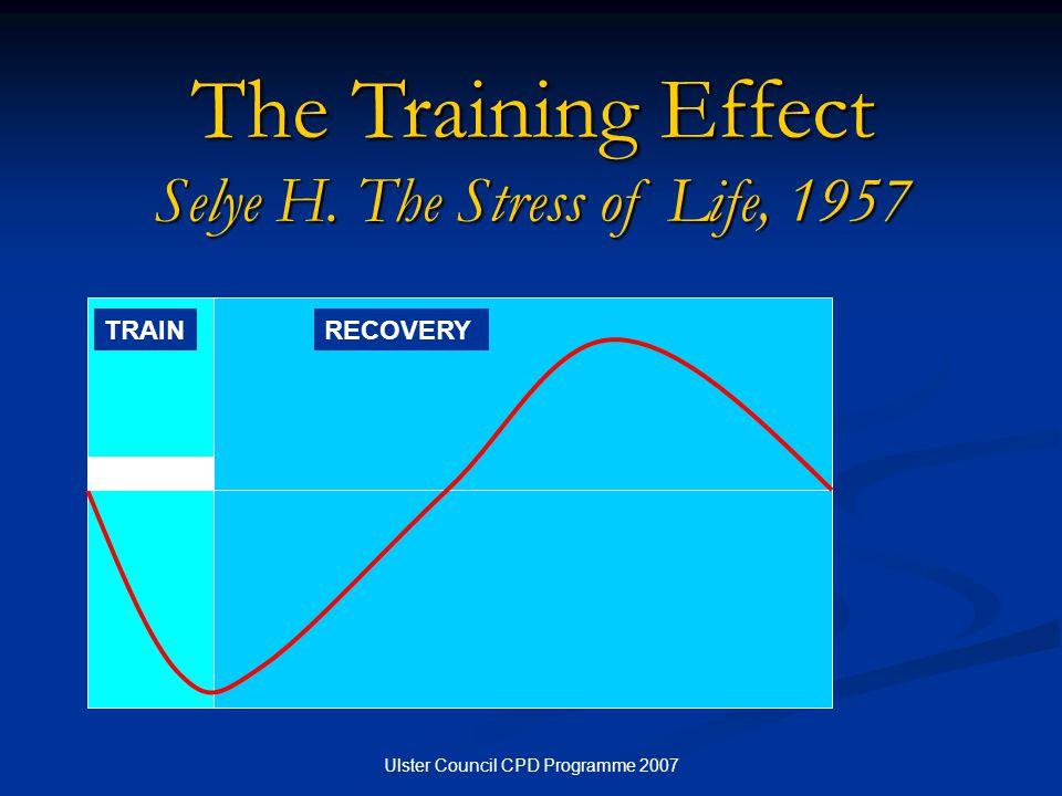 Ulster Council CPD Programme 2007 NON-ADAPTATION (Yo-Yo Effect) Training bouts too far apart