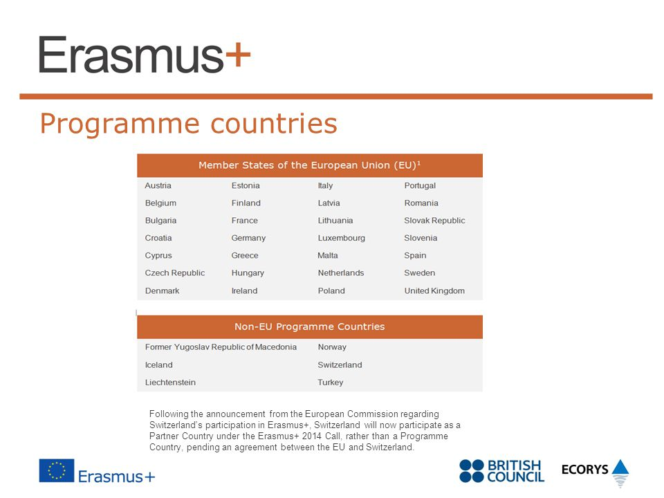 Programme countries Following the announcement from the European Commission regarding Switzerland s participation in Erasmus+, Switzerland will now participate as a Partner Country under the Erasmus+ 2014 Call, rather than a Programme Country, pending an agreement between the EU and Switzerland.
