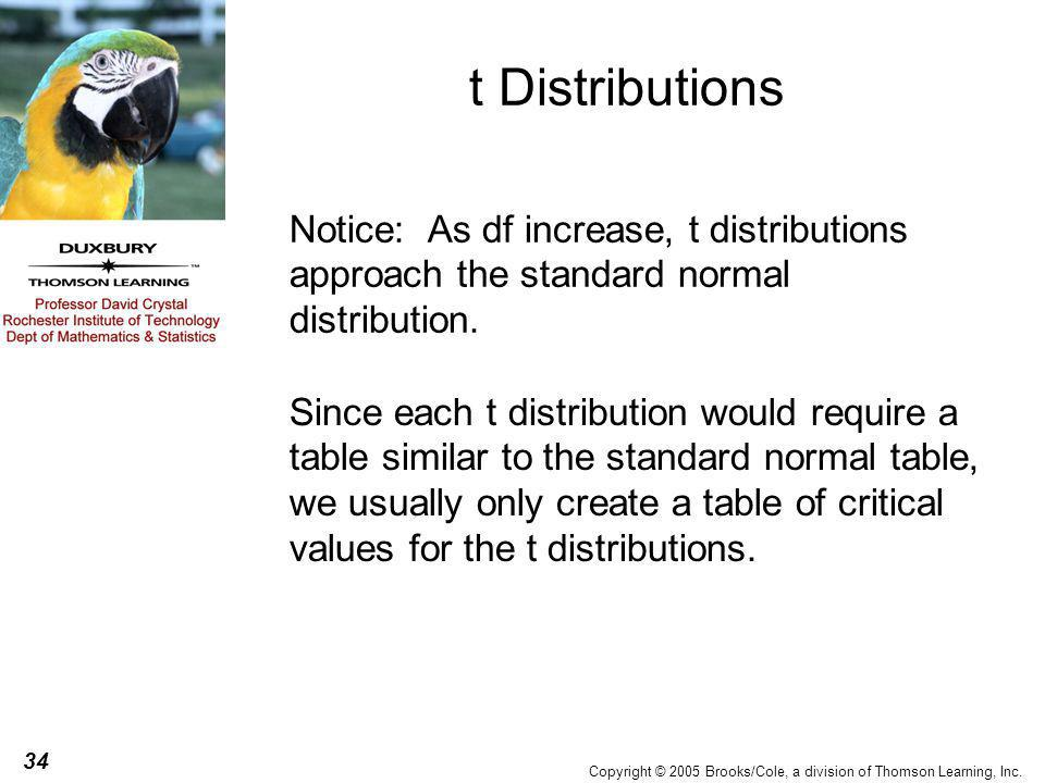 34 Copyright © 2005 Brooks/Cole, a division of Thomson Learning, Inc. Notice: As df increase, t distributions approach the standard normal distributio