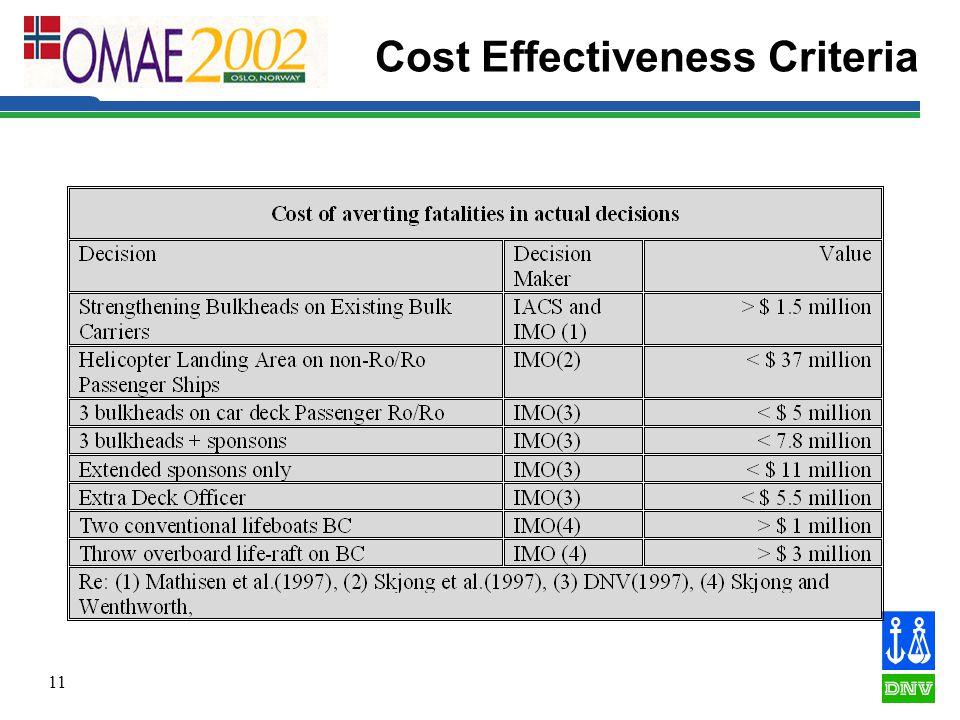 11 Cost Effectiveness Criteria