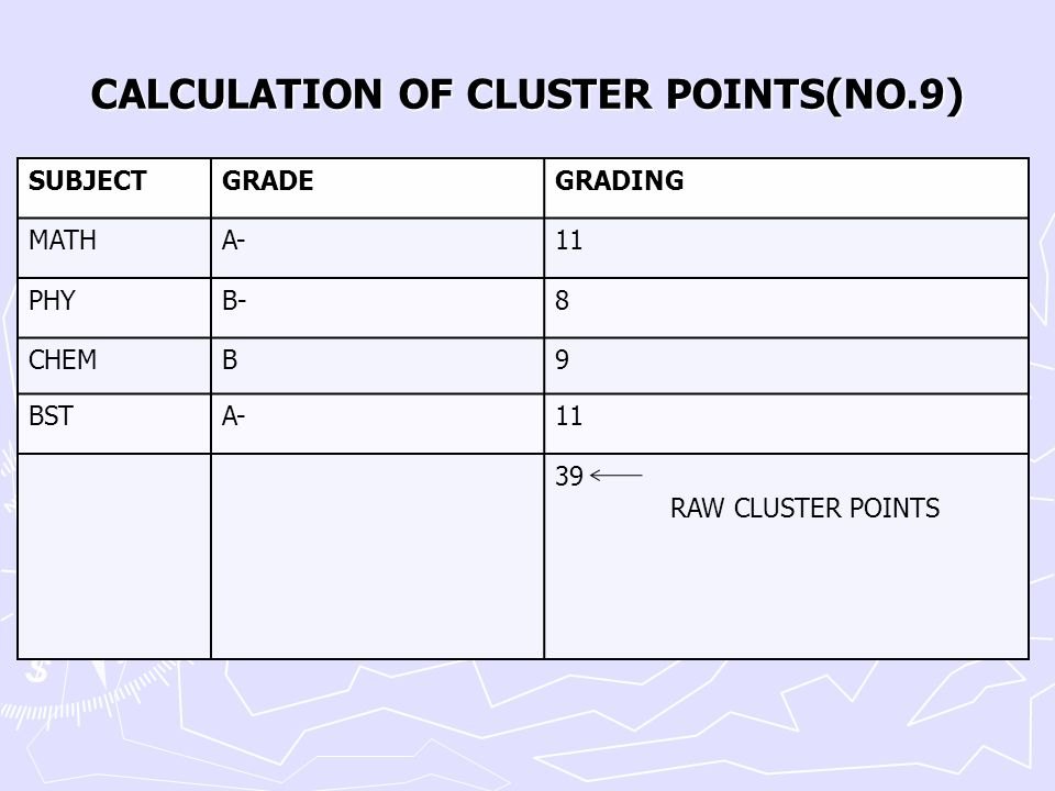 CALCULATION OF CLUSTER POINTS(NO.9) SUBJECTGRADEGRADING MATHA-11 PHYB-8 CHEMB9 BSTA-11 39 RAW CLUSTER POINTS