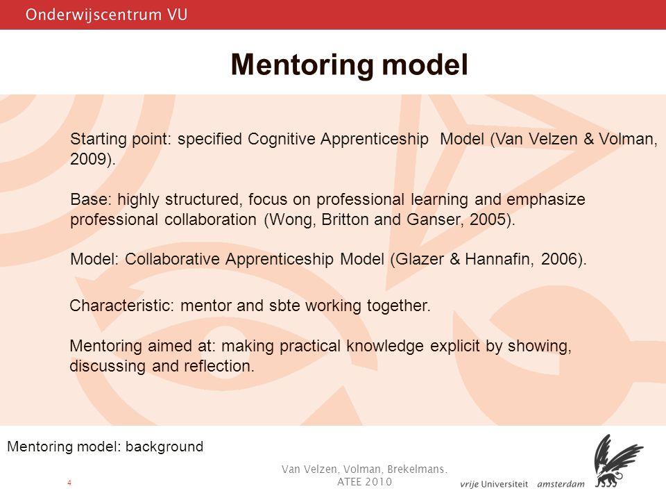 4 Mentoring model Van Velzen, Volman, Brekelmans.