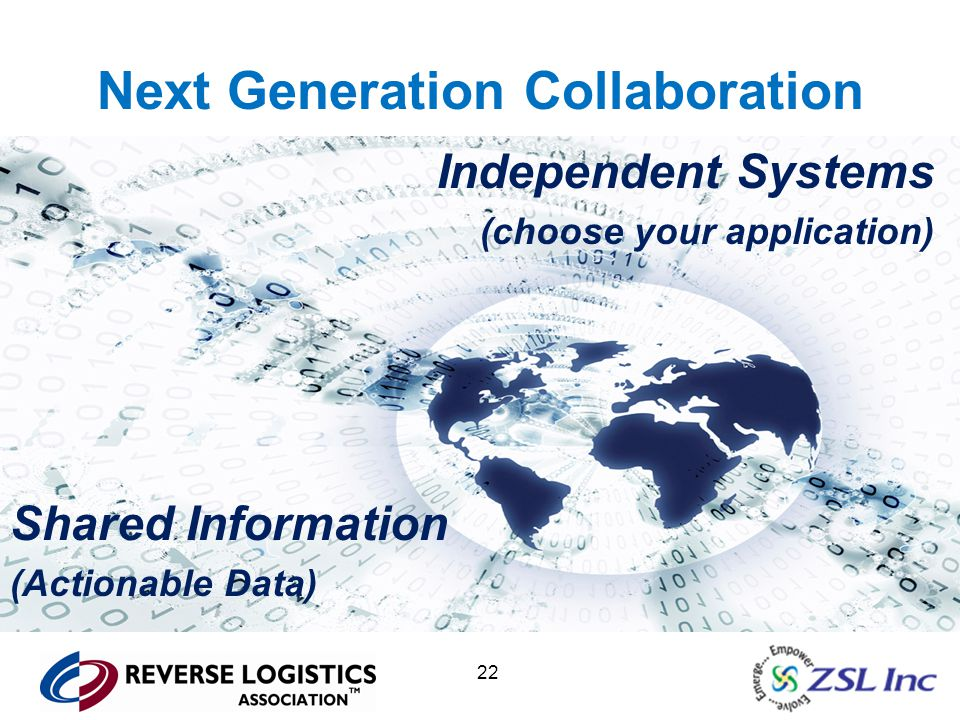 22 Next Generation Collaboration Independent Systems (choose your application) Shared Information (Actionable Data)