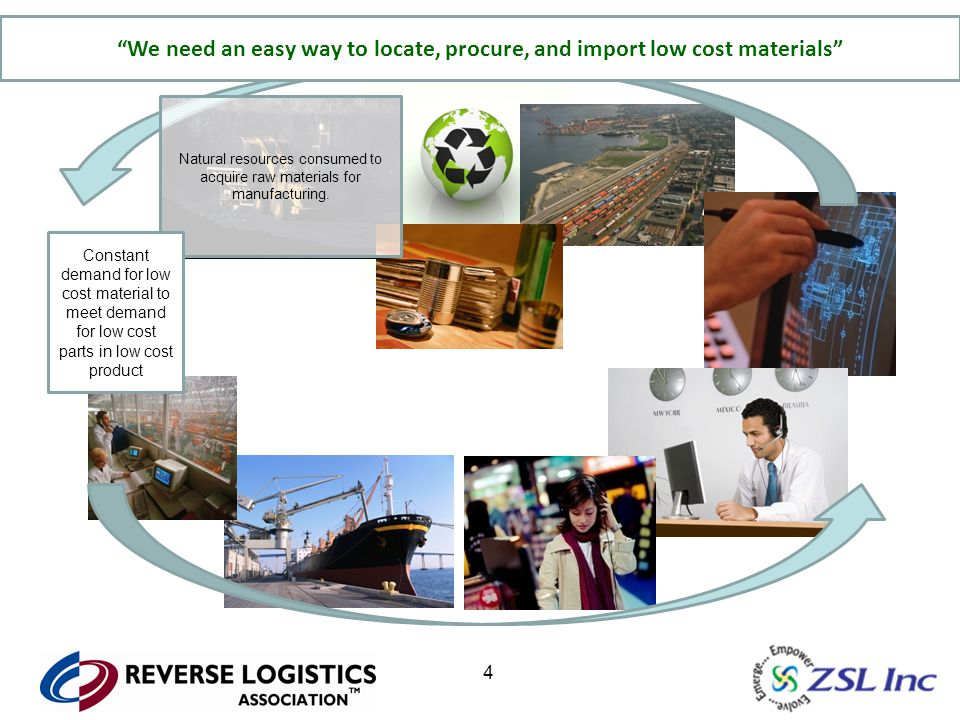 5 Natural resources consumed to acquire raw materials for manufacturing.