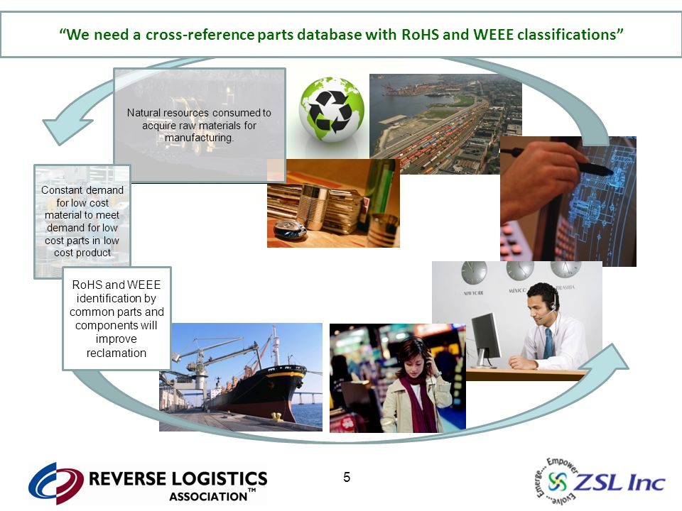 6 Natural resources consumed to acquire raw materials for manufacturing.
