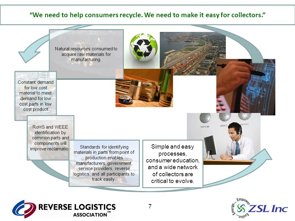 18 Manufacturers Manufacturers typically receive the greatest burden to recycle the products they produce There are many established routines and partners for managing product returns, but very limited routines and no standards for recycling solutions Reverse Logistics continues beyond the return of the product, so it is necessary to establish the complete end-of-life reverse logistics plan that includes refurbishment, parts, and materials Like return centers and service providers, recyclers need an established and standardized network