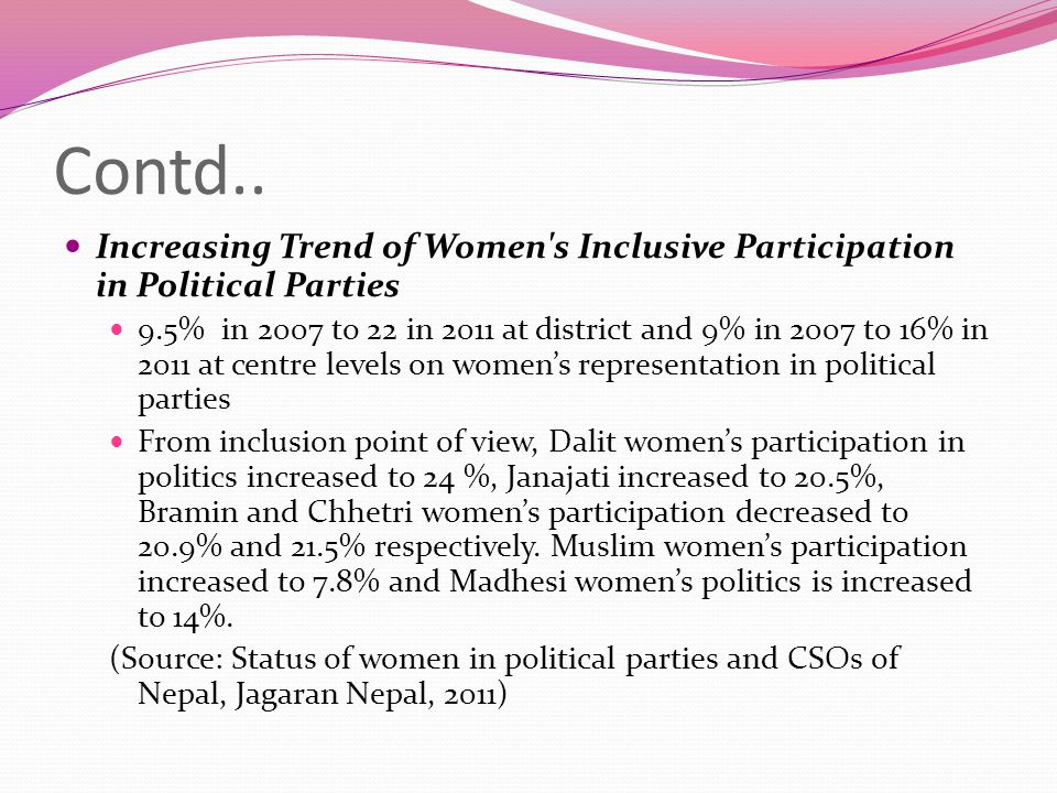 Contd.. Increasing Trend of Women's Inclusive Participation in Political Parties 9.5% in 2007 to 22 in 2011 at district and 9% in 2007 to 16% in 2011
