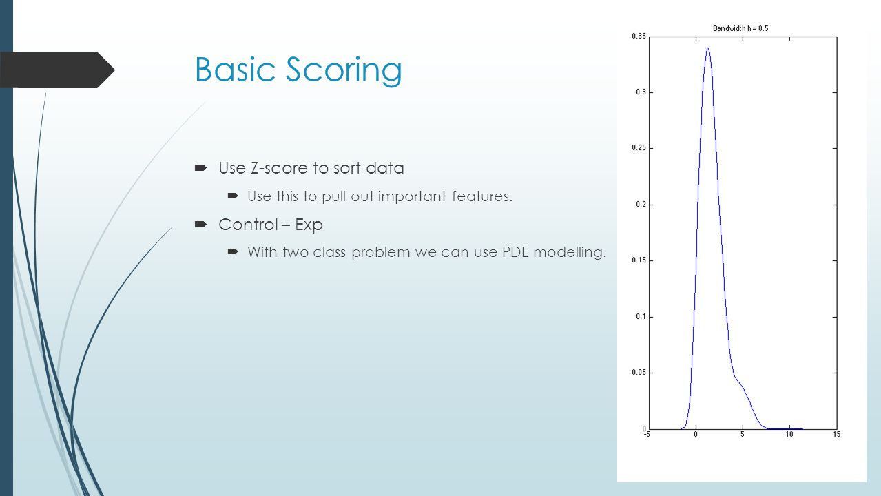 Basic Scoring  Use Z-score to sort data  Use this to pull out important features.