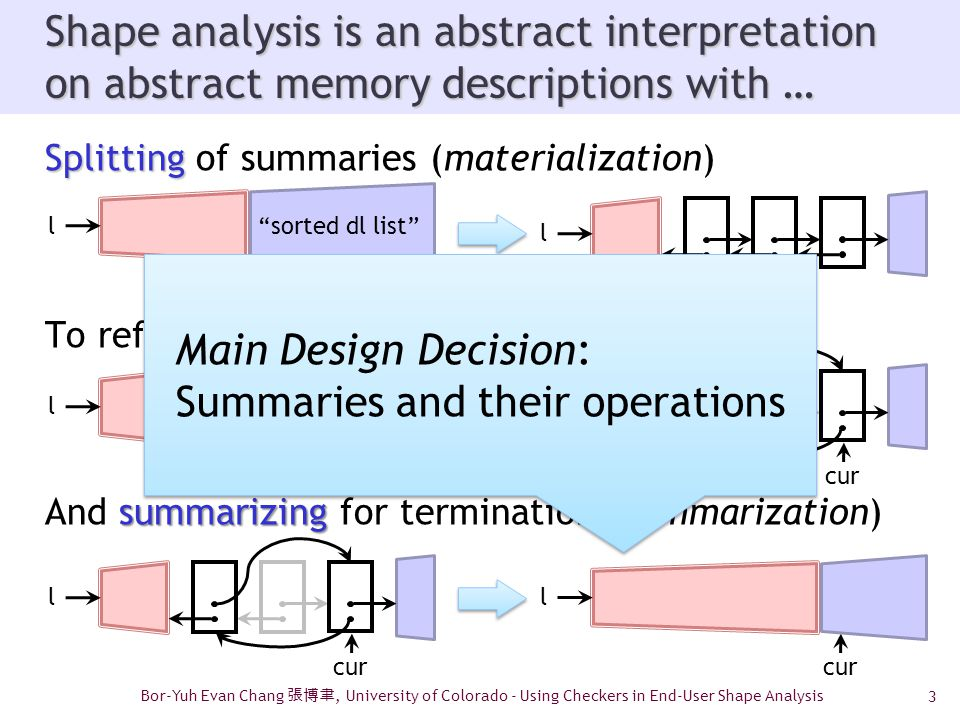 3 Splitting Splitting of summaries (materialization) To reflect updates precisely summarizing And summarizing for termination (summarization) Shape analysis is an abstract interpretation on abstract memory descriptions with … cur l sorted dl list l cur l l l l Bor-Yuh Evan Chang 張博聿, University of Colorado - Using Checkers in End-User Shape Analysis Main Design Decision: Summaries and their operations Main Design Decision: Summaries and their operations