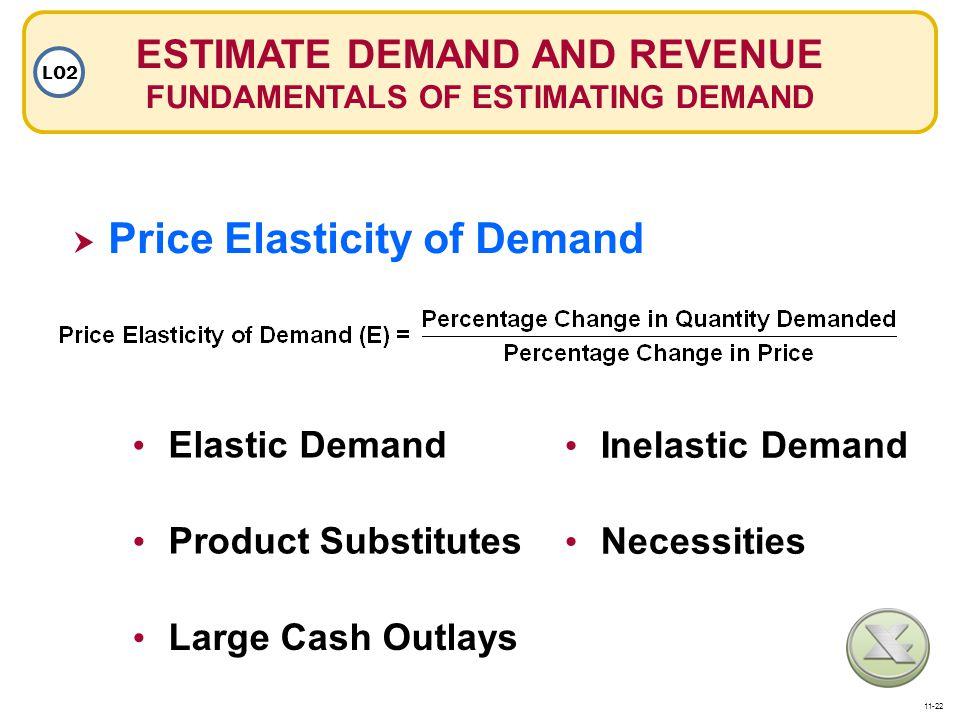  Price Elasticity of Demand Price Elasticity of Demand Elastic Demand Inelastic Demand ESTIMATE DEMAND AND REVENUE FUNDAMENTALS OF ESTIMATING DEMAND