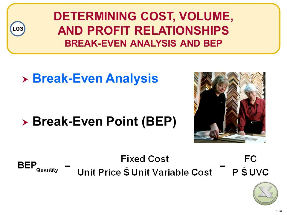 DETERMINING COST, VOLUME, AND PROFIT RELATIONSHIPS BREAK-EVEN ANALYSIS AND BEP LO3  Break-Even Analysis Break-Even Analysis  Break-Even Point (BEP) 11-25
