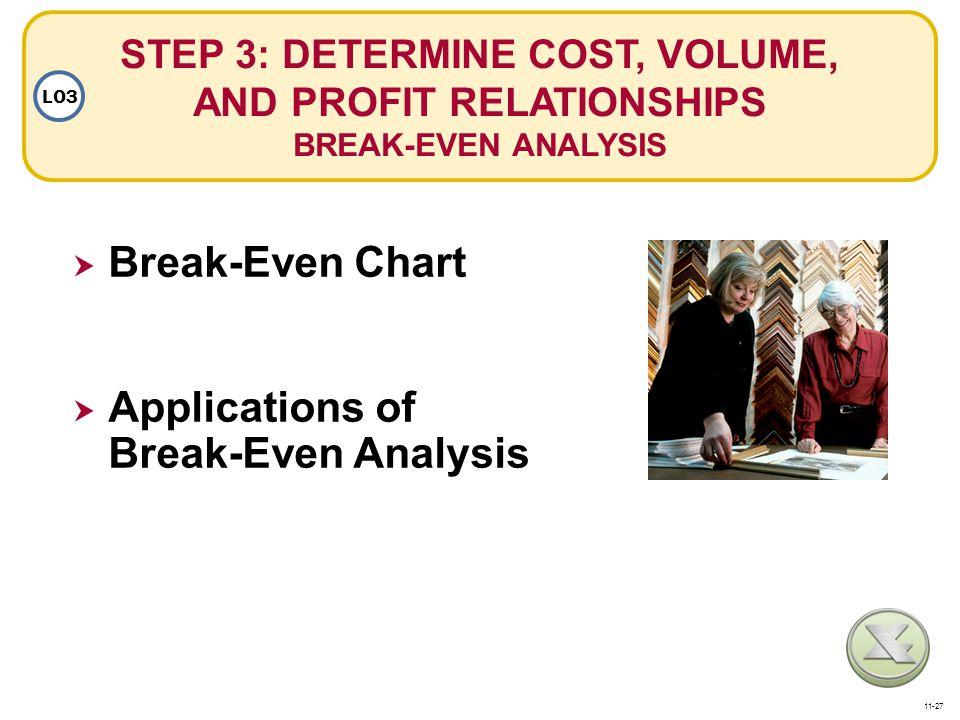 STEP 3: DETERMINE COST, VOLUME, AND PROFIT RELATIONSHIPS BREAK-EVEN ANALYSIS LO3  Break-Even Chart  Applications of Break-Even Analysis 11-27