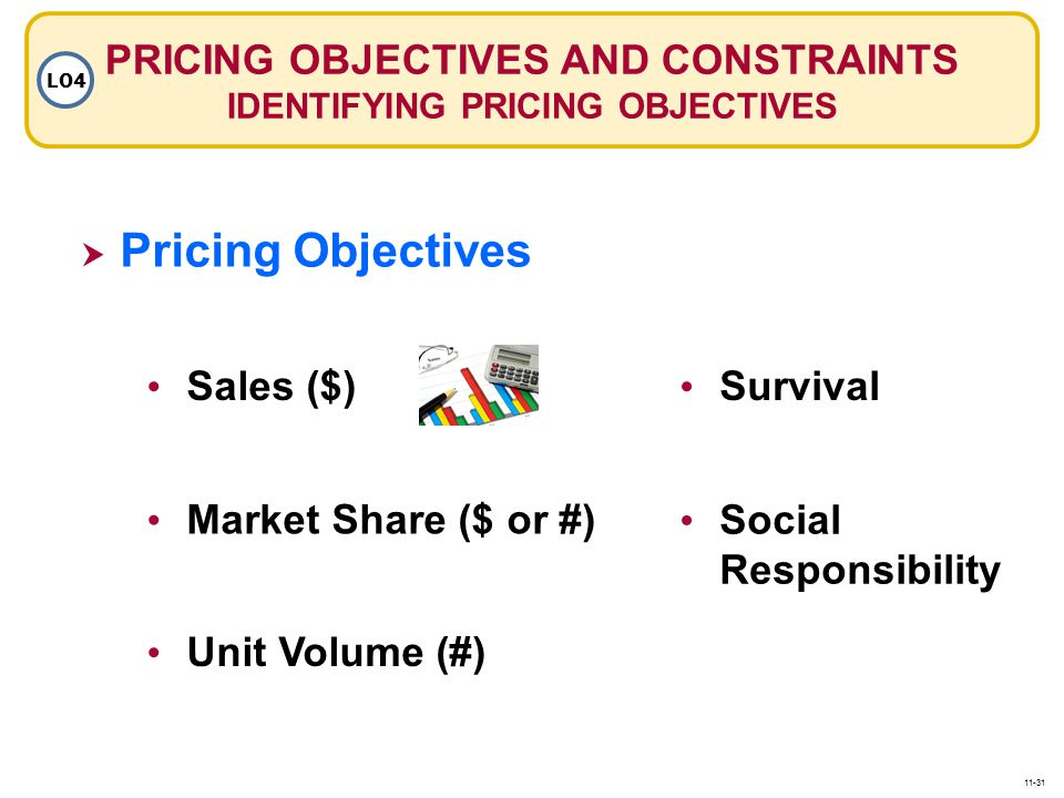 Sales ($) Social Responsibility Market Share ($ or #) Unit Volume (#) Survival PRICING OBJECTIVES AND CONSTRAINTS IDENTIFYING PRICING OBJECTIVES LO4 