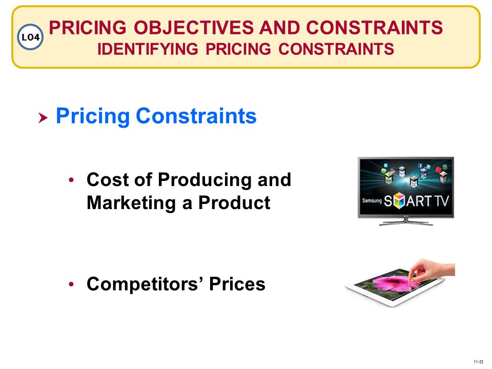 Cost of Producing and Marketing a Product PRICING OBJECTIVES AND CONSTRAINTS IDENTIFYING PRICING CONSTRAINTS LO4 Competitors' Prices  Pricing Constraints Pricing Constraints 11-33