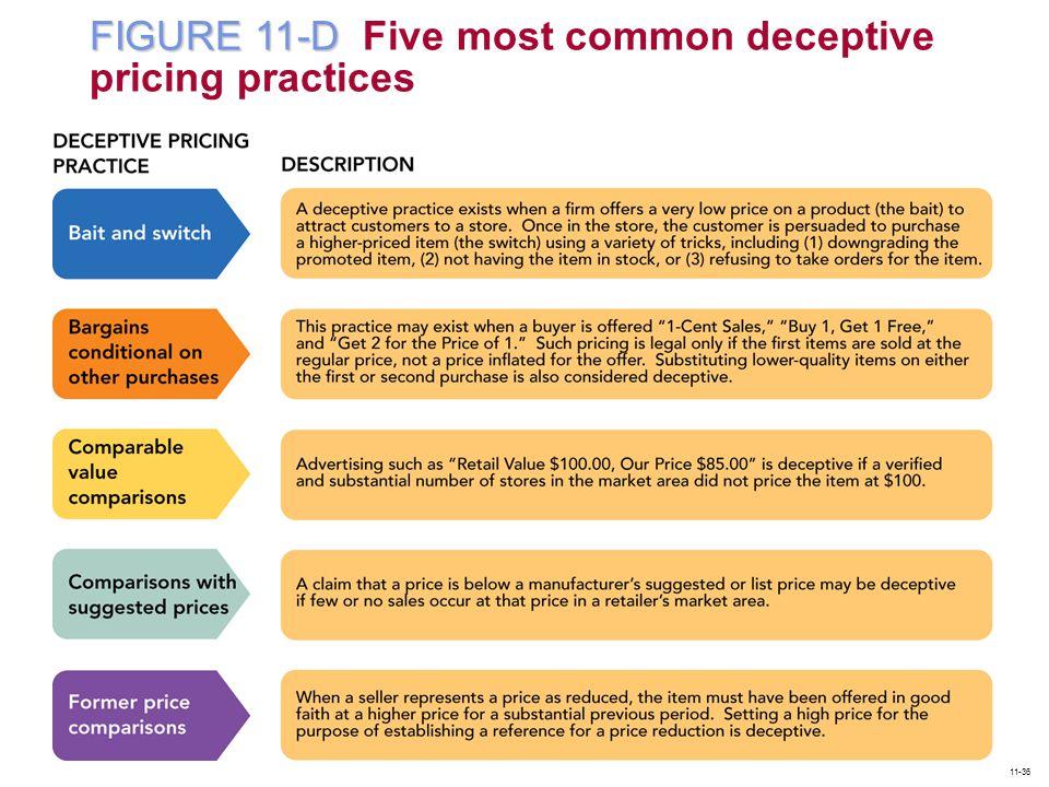 FIGURE 11-D FIGURE 11-D Five most common deceptive pricing practices 11-36