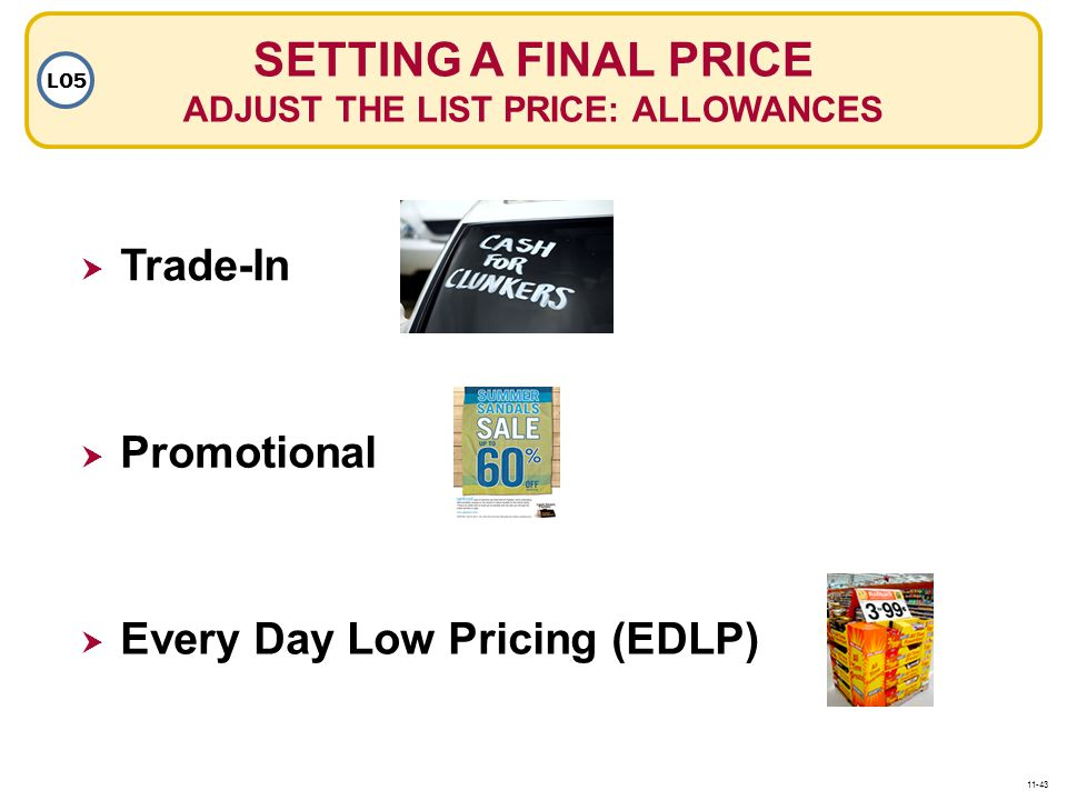 SETTING A FINAL PRICE ADJUST THE LIST PRICE: ALLOWANCES LO5  Trade-In  Every Day Low Pricing (EDLP)  Promotional 11-43