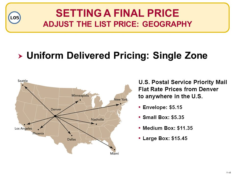 SETTING A FINAL PRICE ADJUST THE LIST PRICE: GEOGRAPHY LO5  Uniform Delivered Pricing: Single Zone U.S. Postal Service Priority Mail Flat Rate Prices