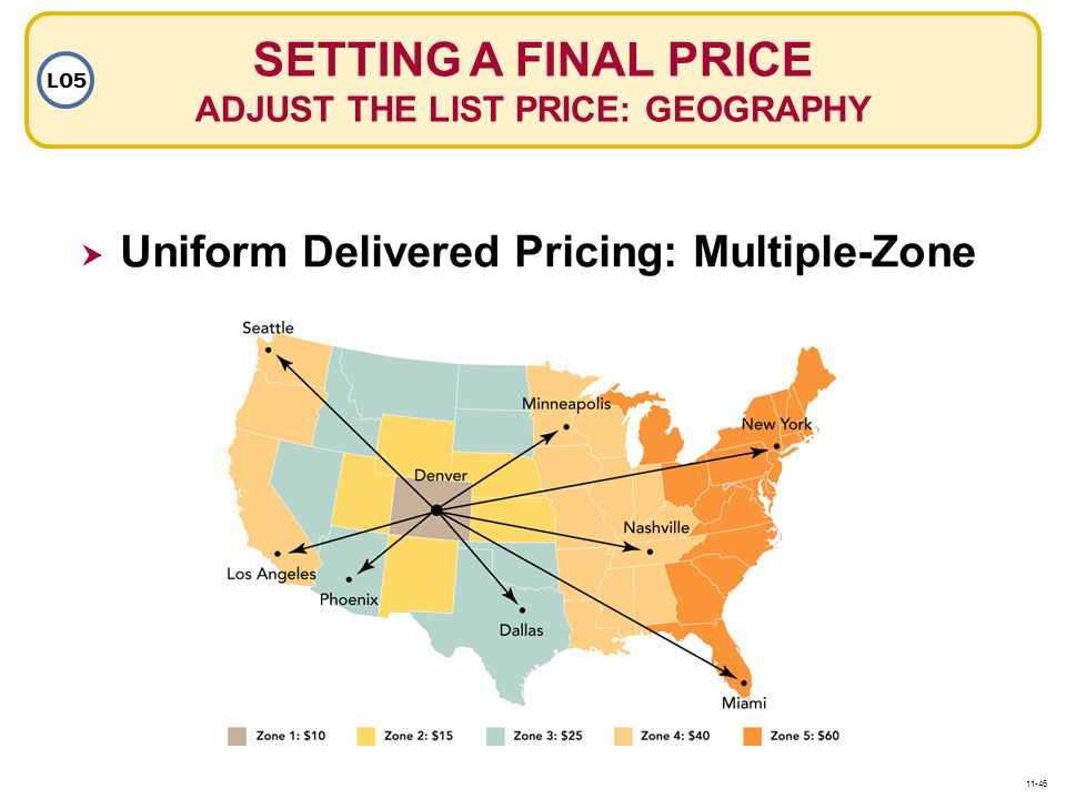 SETTING A FINAL PRICE ADJUST THE LIST PRICE: GEOGRAPHY LO5  Uniform Delivered Pricing: Multiple-Zone 11-46
