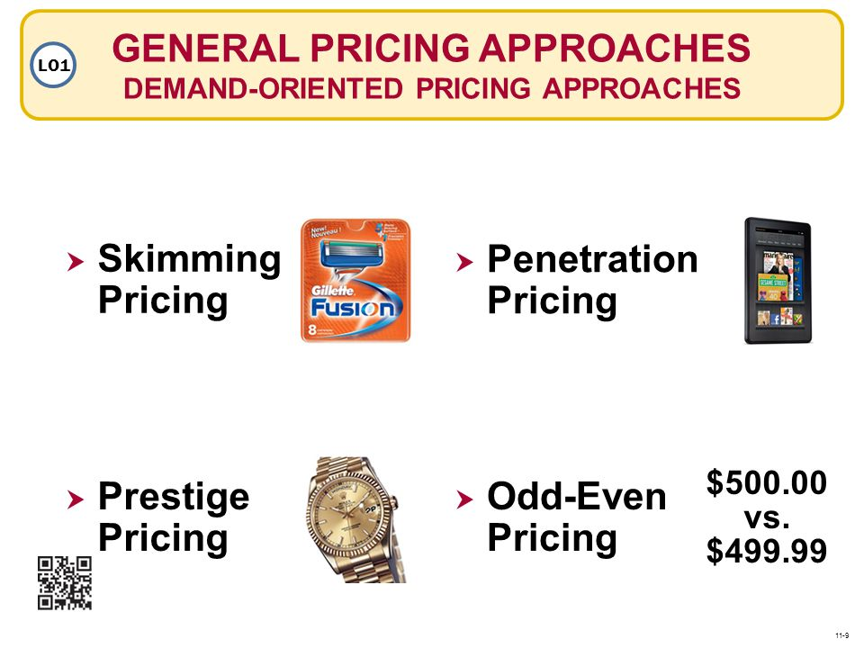 GENERAL PRICING APPROACHES DEMAND-ORIENTED PRICING APPROACHES LO1  Skimming Pricing  Penetration Pricing  Prestige Pricing  Odd-Even Pricing $500.00 vs.