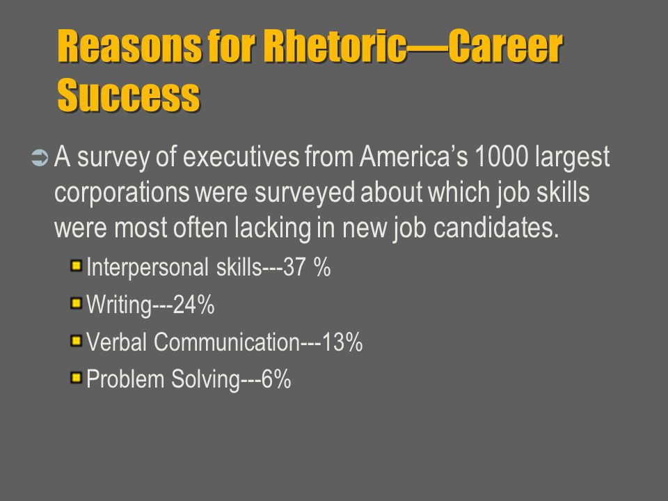 Reasons for Rhetoric—Career Success  A survey of executives from America's 1000 largest corporations were surveyed about which job skills were most often lacking in new job candidates.