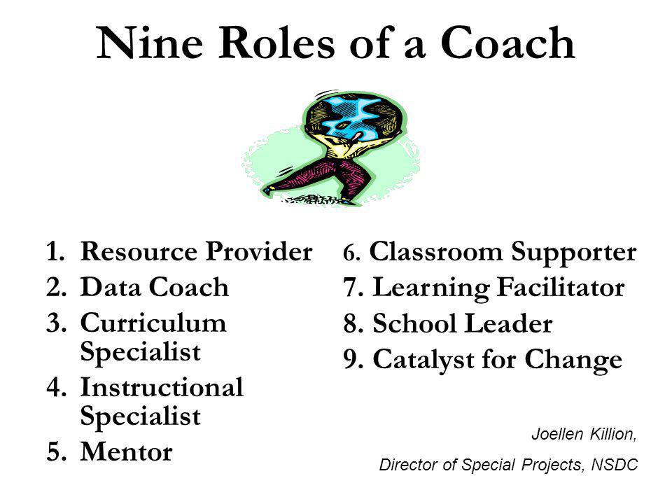 What a Coach is NOT… Evaluator Supervisor The Expert A Whistle Blower The Fixer A tutor for state testing!