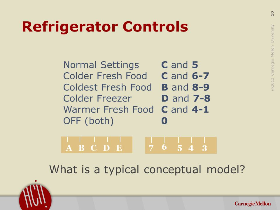 ©2012 Carnegie Mellon University : 10 Refrigerator Controls What is a typical conceptual model.