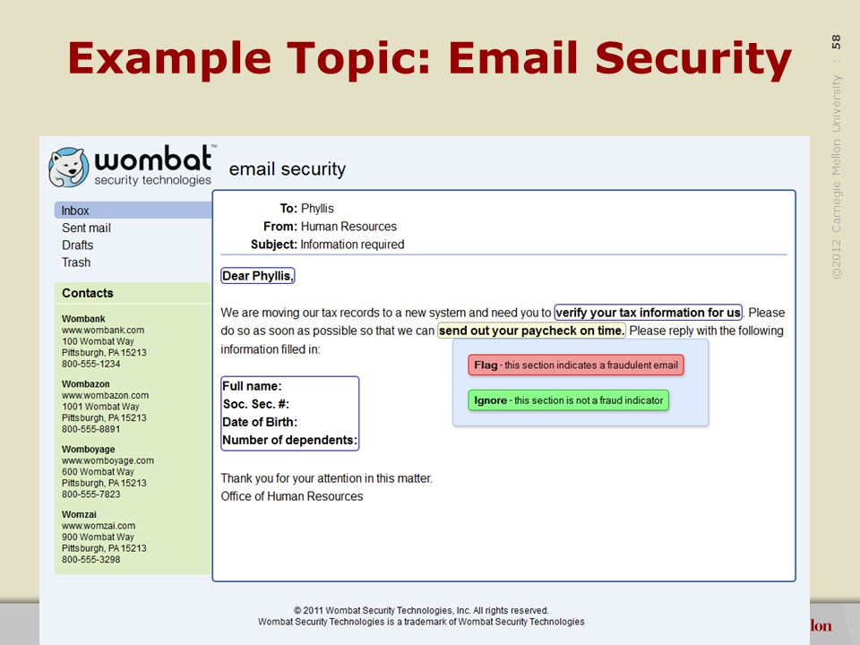 ©2012 Carnegie Mellon University : 58 Example Topic: Email Security