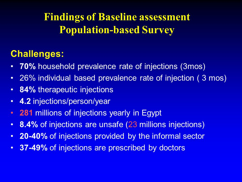 Challenges: 70% household prevalence rate of injections (3mos) 26% individual based prevalence rate of injection ( 3 mos) 84% therapeutic injections 4