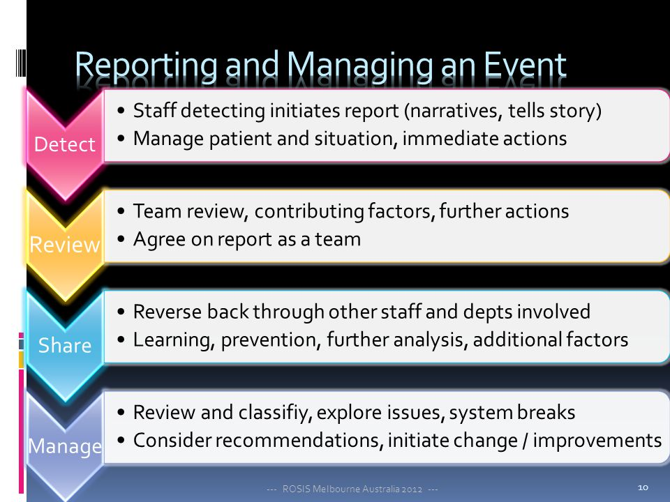 --- ROSIS Melbourne Australia 2012 --- Detect Staff detecting initiates report (narratives, tells story) Manage patient and situation, immediate actio