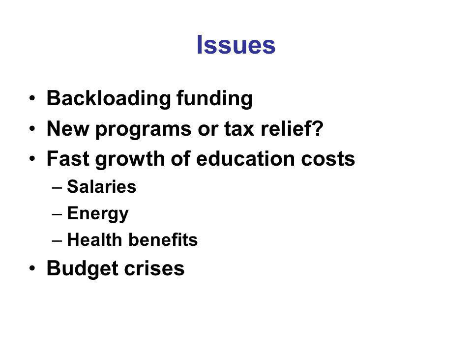 Issues Backloading funding New programs or tax relief.